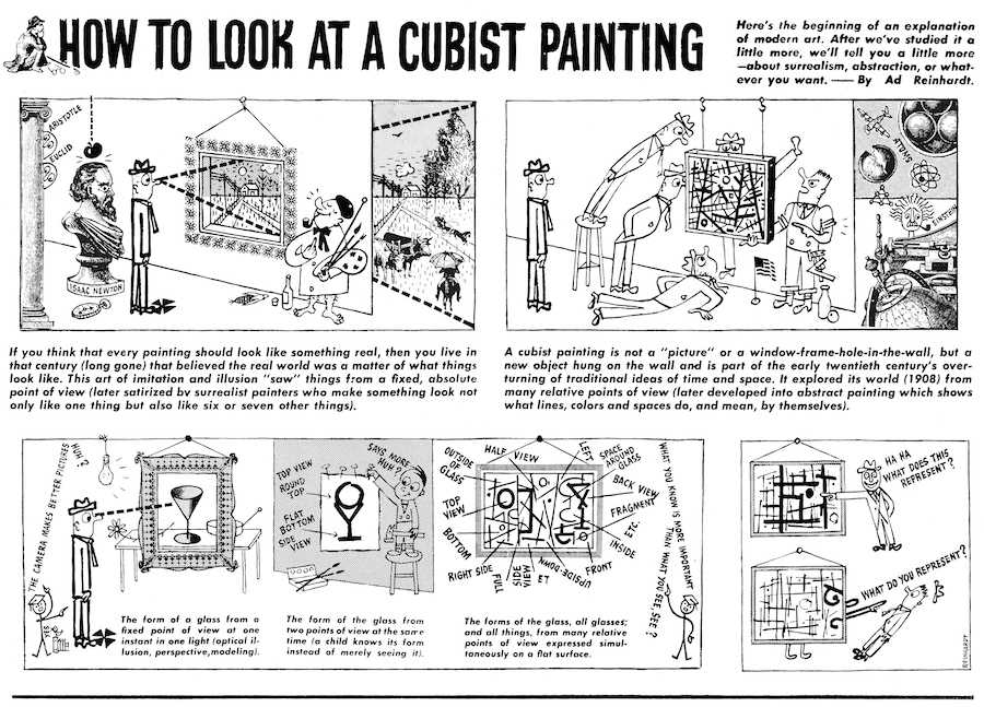 Ad Reinhardt, How to Look at a Cubist Painting, 1946- Pubblicato in PM (quotidiano), 27 gennaio, 1946
