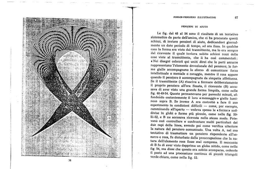 Annie Besant, Charles W. Leadbeater, Thought Form, 1901